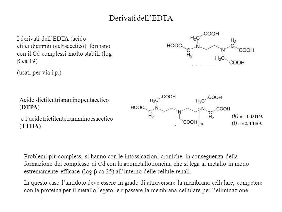 Derivati dellEDTA Acido dietilentriamminopentacetico (DTPA) e lacidotrietilentetramminoesacetico (TTHA) Problemi più complessi si hanno con le intossi
