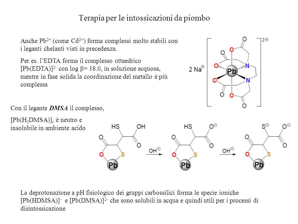 Terapia per le intossicazioni da piombo Anche Pb 2+ (come Cd 2+ ) forma complessi molto stabili con i leganti chelanti visti in precedenza. Per es. lE