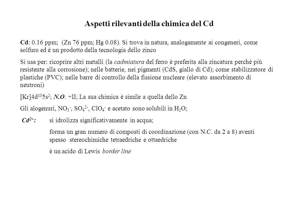 Tossicologia del Cd Tutti i composti di Cd sono tossici: il fumo è una fonte di intossicazione La vita media del metallo nelluomo è molto alta (10-30 anni) e il suo accumulo può essere molto importante, anche per ingestioni modeste.