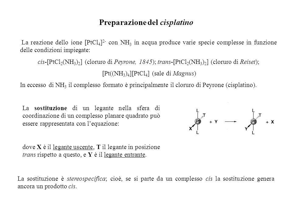 Meccanismo della sostituzione nucleofila in complessi quadrato-planari Per le reazioni di sostituzione nelle quali il processo inverso è trascurabile la legge cinetica è: - d[MXTL 2 ]/dt = k 1 [MXTL 2 ] + k 2 [MXTL 2 ] [Y] I due addendi che fanno parte del secondo membro di questa espressione indicano che il processo avviene attraverso due cammini di reazione paralleli.