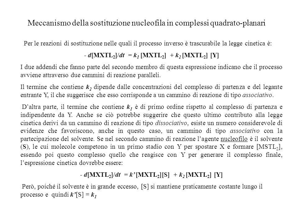 Meccanismo della sostituzione nucleofila in complessi quadrato-planari Per le reazioni di sostituzione nelle quali il processo inverso è trascurabile