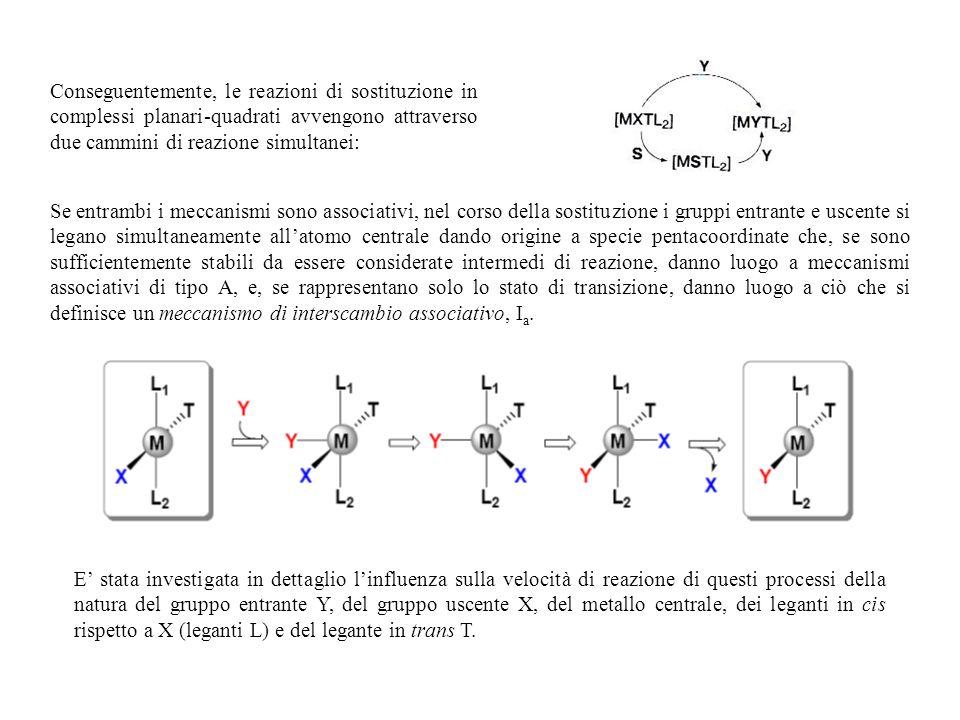 Leffetto trans Si consideri la reazione generale:[PtLX 3 ] + Y - [PtLX 2 Y] + X - Stericamente sono possibili due prodotti di reazione, nei quali il gruppo Y può essere in posizione cis o trans rispetto a L.