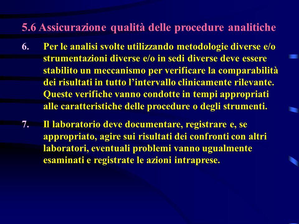 5.6 Assicurazione qualità delle procedure analitiche 6.Per le analisi svolte utilizzando metodologie diverse e/o strumentazioni diverse e/o in sedi di