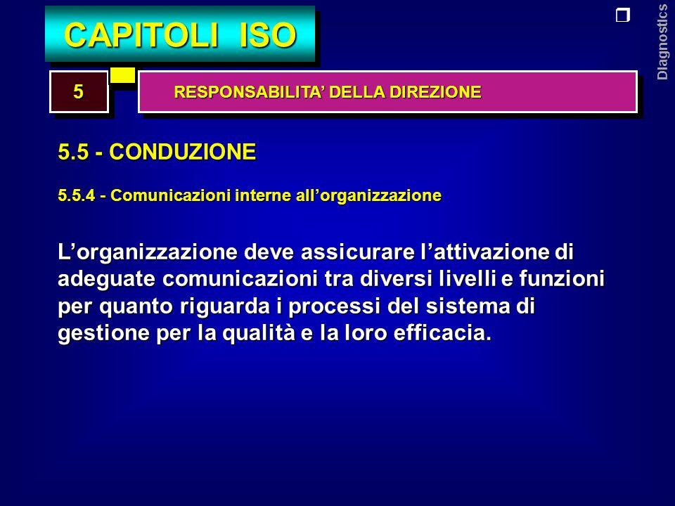 Diagnostics 5.5 - CONDUZIONE 5.5.5 - Manuale della Qualità Lorganizzazione deve preparare e tenere aggiornato un Manuale che includa: a - scopo e campo di applicazione del SGQ, con dettagli sulle esclusioni ammesse e relative motivazioni b - le procedure documentate o i riferimenti alle stesse c - una descrizione dei processi coperti dal SGQ e le loro interazioni Il manuale deve essere tenuto sotto controllo e può essere parte della documentazione gestionale generale 55 CAPITOLI ISO RESPONSABILITA DELLA DIREZIONE RESPONSABILITA DELLA DIREZIONE