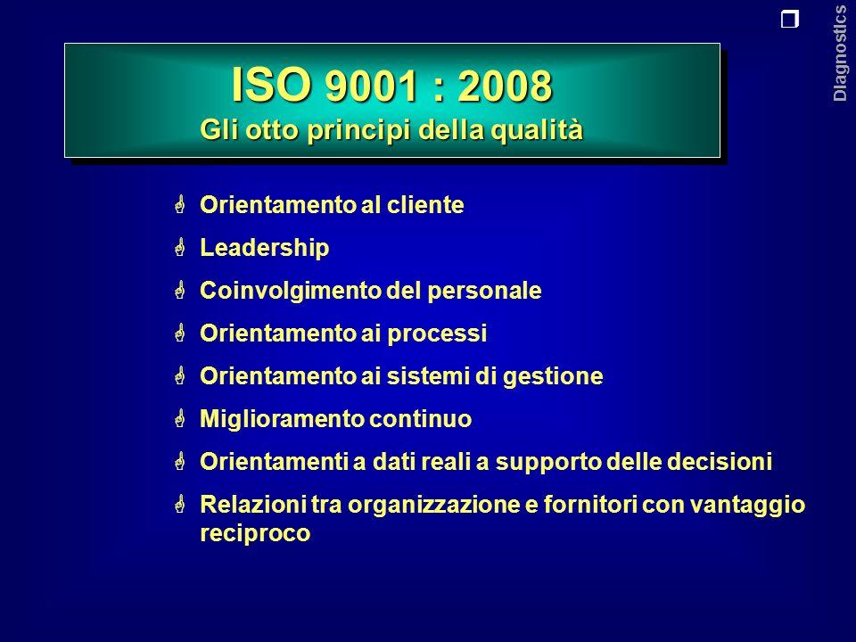 Diagnostics REQUISITI NORMA ISO9001:2008 RESPONSABILITA DELLA DIREZIONE 55 GESTIONE DELLE RISORSE 66 REALIZZAZIONE DEL PRODOTTO 77 MISURAZIONE, ANALISI E MIGLIORAMENTO 88 SISTEMA DI GESTIONE PER LA QUALITA 44