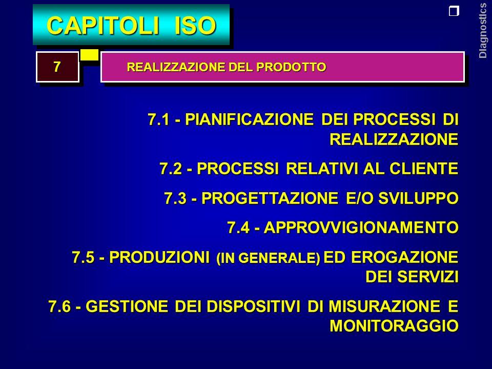 Diagnostics 7.1 - PIANIFICAZIONE DEI PROCESSI DI REALIZZAZIONE LA REALIZZAZIONE DEL PRODOTTO E COSTITUITA DALLA SEQUENZA DI PROCESSI E SOTTOPROCESSI.