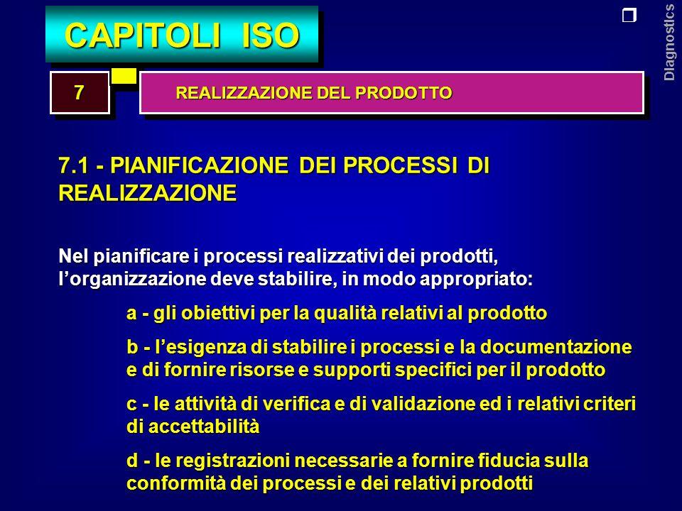 Diagnostics 7.2 - PROCESSI RELATIVI AL CLIENTE 7.2.1 - Individuazione dei requisiti del cliente Lorganizzazione deve individuare i requisiti del cliente, ivi inclusi: a - i requisiti stabiliti dal cliente per i prodotti, compresi quelli relativi alla disponibilità, alla consegna ed allassistenza b - i requisiti non precisati dal cliente, ma necessari per la specifica o prevista utilizzazione dei prodotti c - gli obblighi che gravano sui prodotti, inclusi i requisiti legali ed in ambiti regolamentati 77 CAPITOLI ISO REALIZZAZIONE DEL PRODOTTO REALIZZAZIONE DEL PRODOTTO