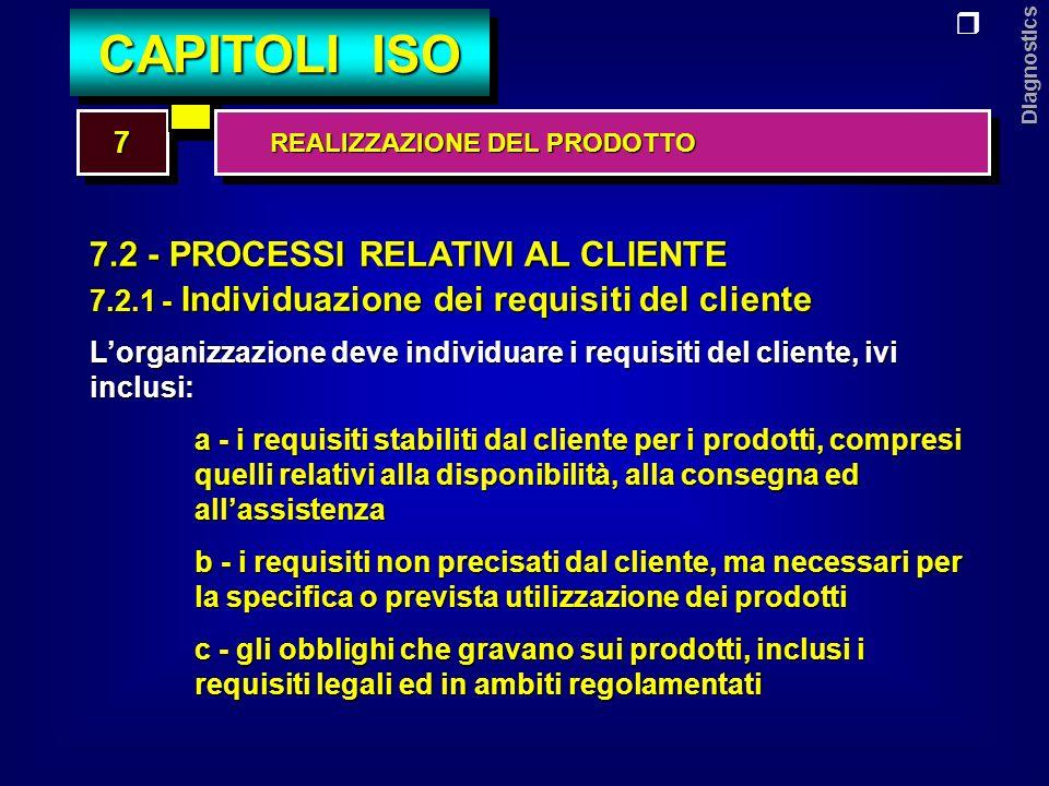 Diagnostics 7.2 - PROCESSI RELATIVI AL CLIENTE 7.2.2 - Riesame dei requisiti del prodotto Lorganizzazione deve riesaminare i requisiti del cliente e quelli addizionali stabiliti dallorganizzazione stessa.