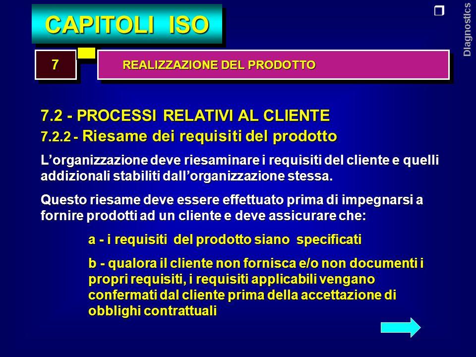 Diagnostics 7.2 - PROCESSI RELATIVI AL CLIENTE 7.2.2 - Riesame dei requisiti del prodotto c - vengano risolte le differenze tra i requisiti di un contratto od ordinativo rispetto q quelli espressi in precedenza (p.es.