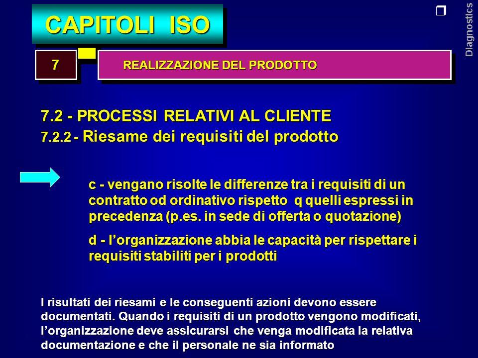Diagnostics 7.2 - PROCESSI RELATIVI AL CLIENTE 7.2.3 - Comunicazione con il cliente Lorganizzazione deve individuare e attuare modalità per comunicare con il cliente in merito a: a - informazioni relative al prodotto b - modalità gestionali delle richieste, contratti od ordinativi e relative varianti c - informazioni di ritorno da parte del cliente, inclusi i suoi reclami 77 CAPITOLI ISO REALIZZAZIONE DEL PRODOTTO REALIZZAZIONE DEL PRODOTTO