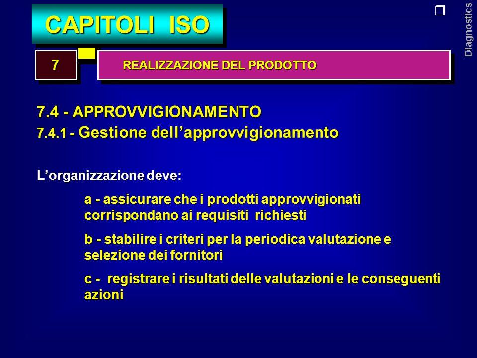 Diagnostics 7.4 - APPROVVIGIONAMENTO 7.4.2 - Informazioni per lapprovvigionamento I documenti di approvvigionamento devono contenere informazioni che descrivano i prodotti da acquistare, ivi inclusi - ove opportuno: a - i requisiti per lapprovvigionamento o qualificazione di PRODOTTI-PROCEDURE-PROCESSI- APPARECCHIATURE e PERSONALE b - i requisiti su sistemi di gestione per la qualità lorganizzazione deve assicurare ladeguatezza dei requisiti specificati riportati nei documenti approvvigionamento prima del loro rilascio 77 CAPITOLI ISO REALIZZAZIONE DEL PRODOTTO REALIZZAZIONE DEL PRODOTTO