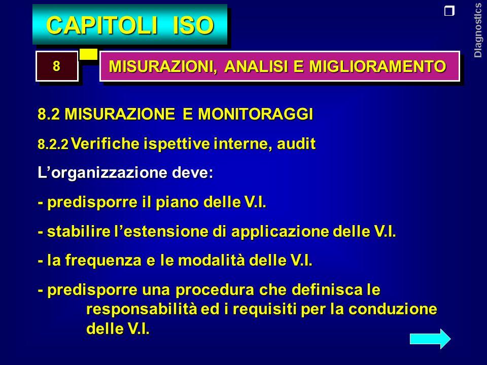 Diagnostics 8.2 MISURAZIONE E MONITORAGGI 8.2.2 Verifiche ispettive interne, audit Le V.I.
