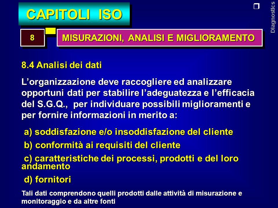 Diagnostics 8.5 Miglioramento 8.5.1 Pianificazione per il miglioramento continuo Lorganizzazione deve pianificare, gestire, facilitare il miglioramento del S.G.Q.
