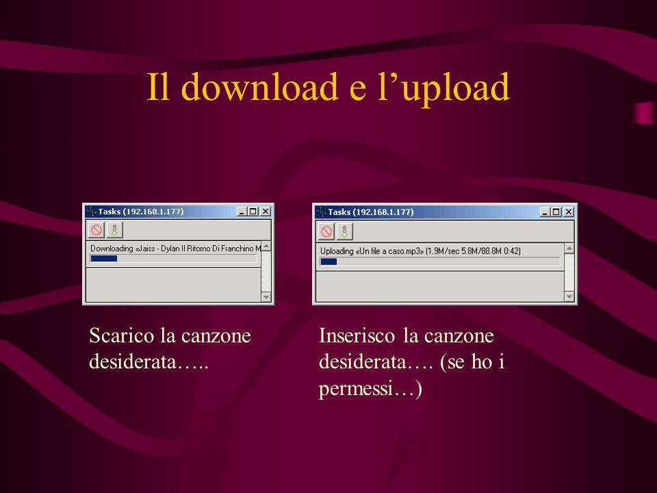 Il download e lupload Scarico la canzone desiderata…..