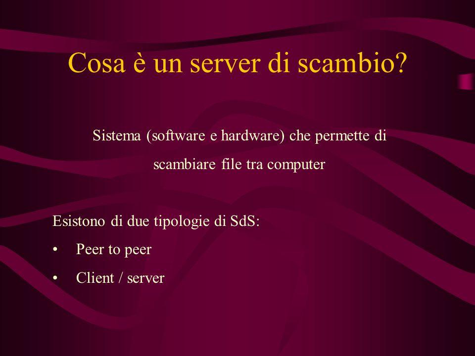 Cosa è un server di scambio.