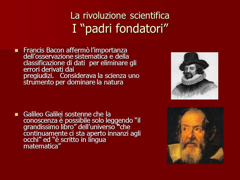 La rivoluzione scientifica I padri fondatori Francis Bacon affermò limportanza dellosservazione sistematica e della classificazione di dati per elimin