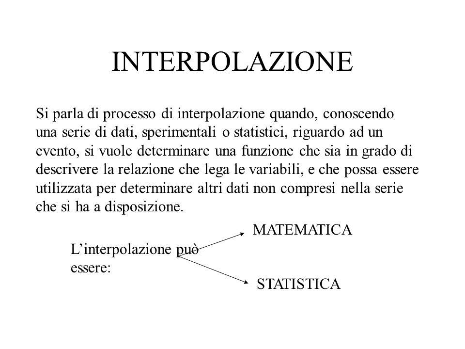 INTERPOLAZIONE Si parla di processo di interpolazione quando, conoscendo una serie di dati, sperimentali o statistici, riguardo ad un evento, si vuole
