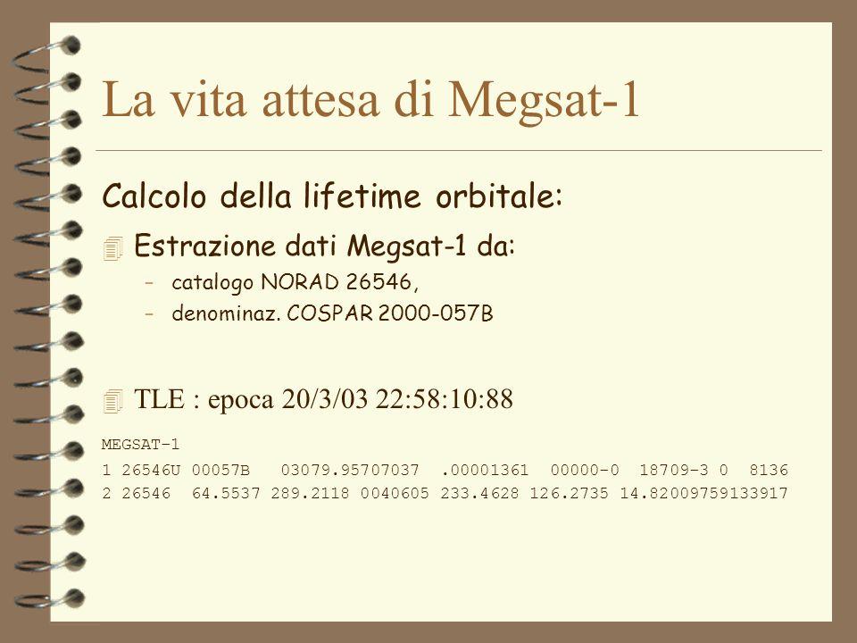 La vita attesa di Megsat-1 Calcolo della lifetime orbitale: 4 Estrazione dati Megsat-1 da: –catalogo NORAD 26546, –denominaz.