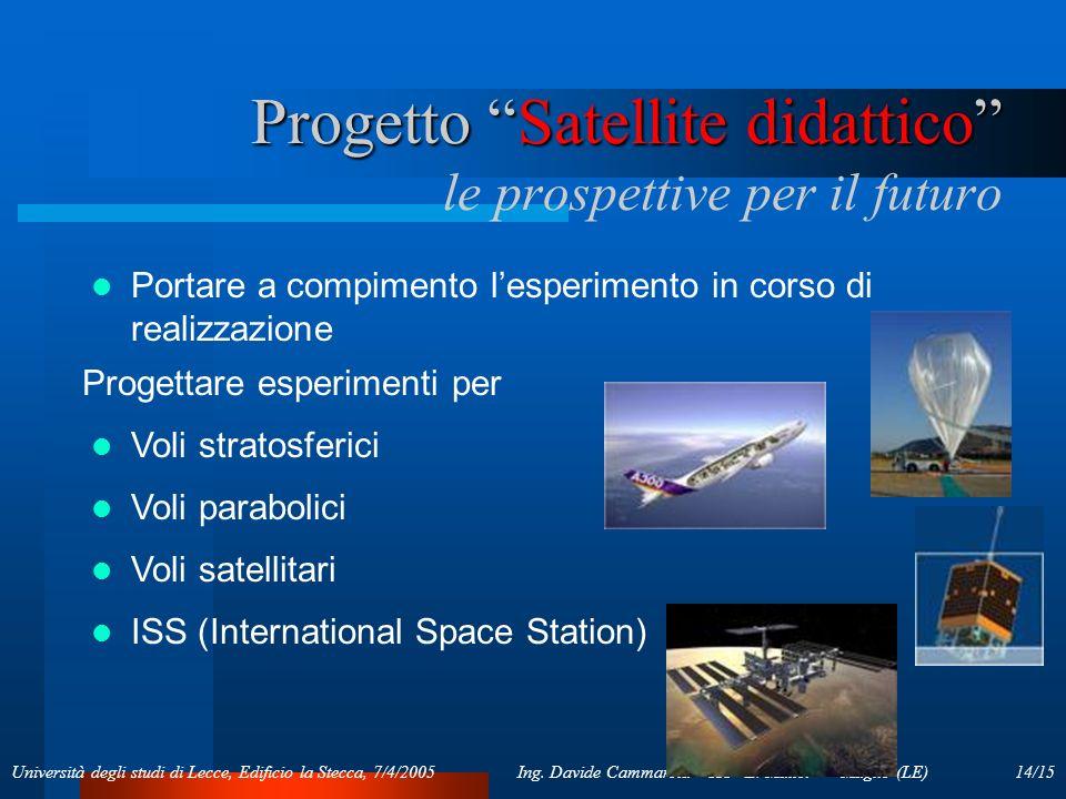 14/15Ing. Davide Cammarota - ITI E. Mattei - Maglie (LE)Università degli studi di Lecce, Edificio la Stecca, 7/4/2005 Progetto Satellite didattico Pro