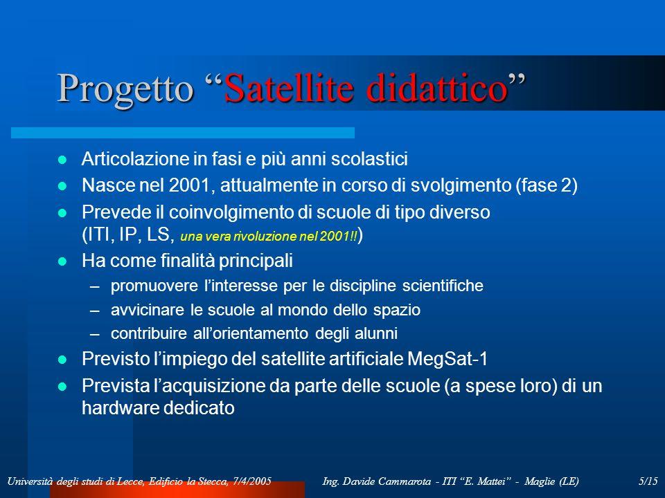 6/15Ing.Davide Cammarota - ITI E.