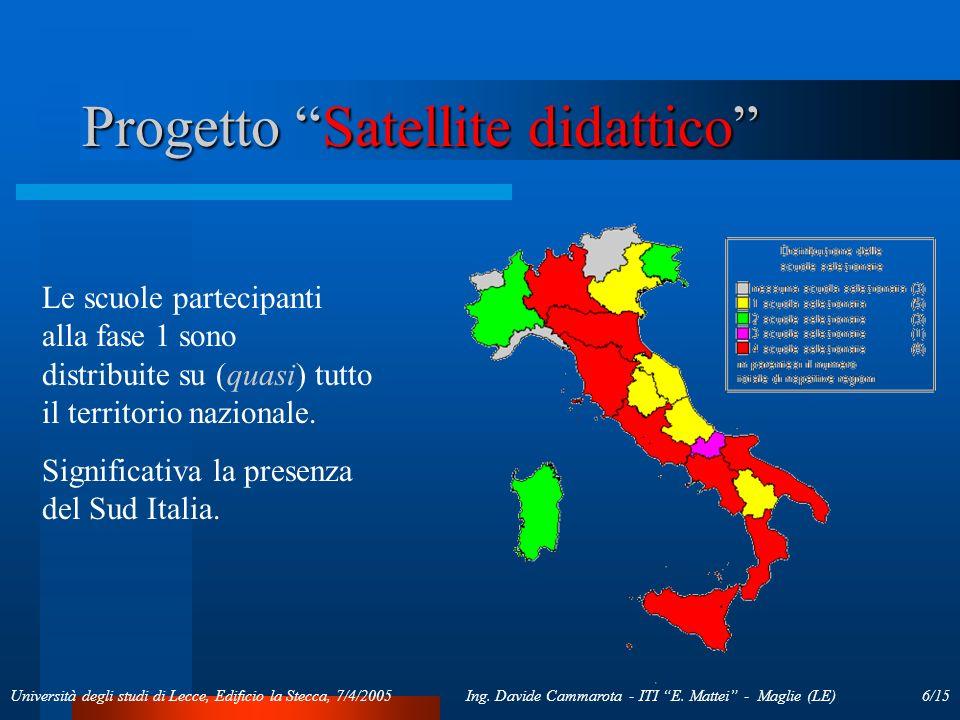 7/15Ing.Davide Cammarota - ITI E.