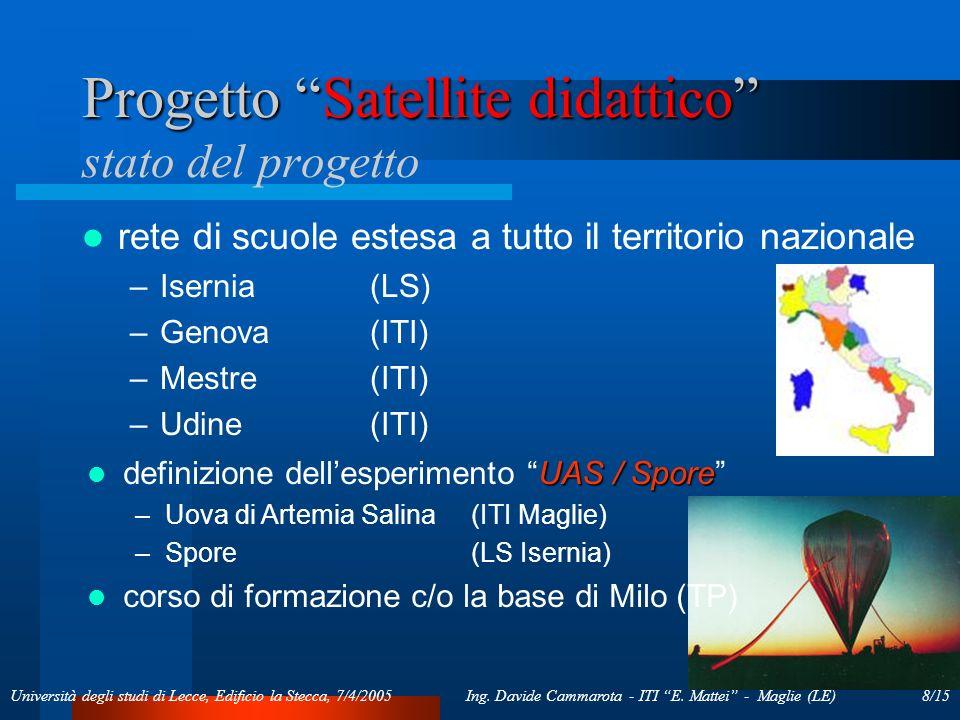 8/15Ing. Davide Cammarota - ITI E. Mattei - Maglie (LE)Università degli studi di Lecce, Edificio la Stecca, 7/4/2005 Progetto Satellite didattico Prog