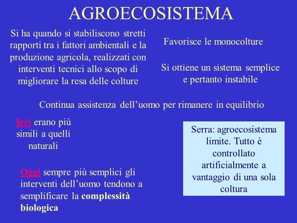 AGROECOSISTEMA Si ha quando si stabiliscono stretti rapporti tra i fattori ambientali e la produzione agricola, realizzati con interventi tecnici allo