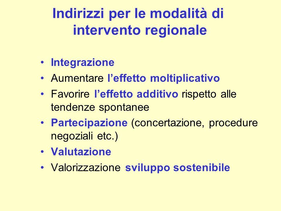 Indirizzi per le modalità di intervento regionale Integrazione Aumentare leffetto moltiplicativo Favorire leffetto additivo rispetto alle tendenze spo