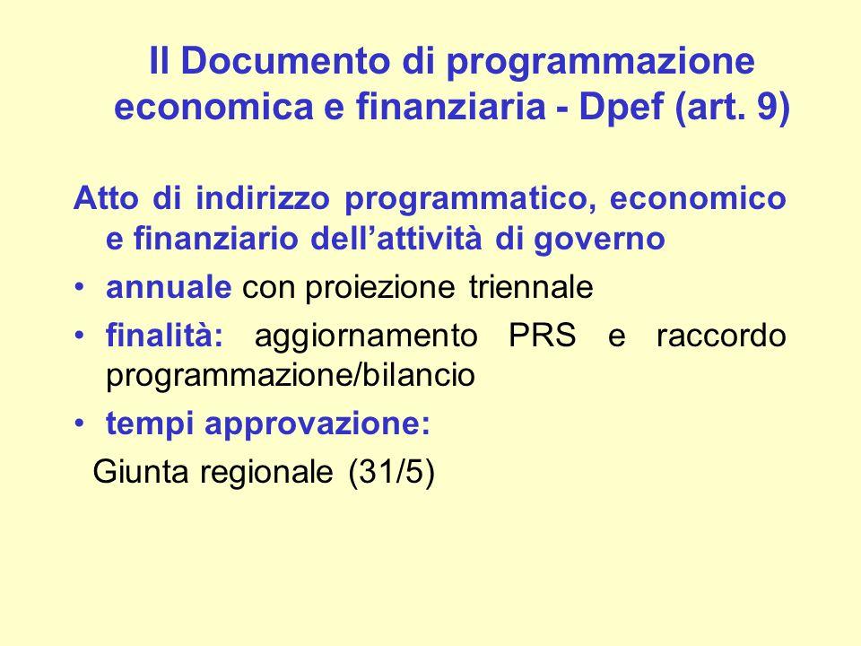 Il Documento di programmazione economica e finanziaria - Dpef (art. 9) Atto di indirizzo programmatico, economico e finanziario dellattività di govern