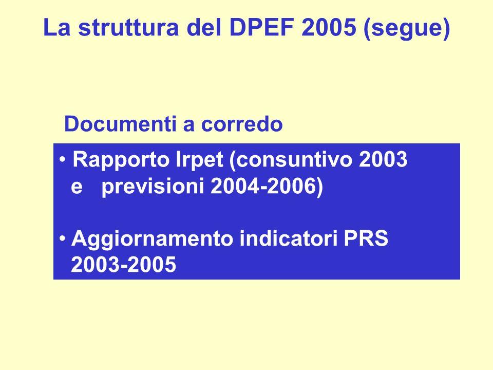 La struttura del DPEF 2005 (segue) Rapporto Irpet (consuntivo 2003 e previsioni 2004-2006) Aggiornamento indicatori PRS 2003-2005 Documenti a corredo