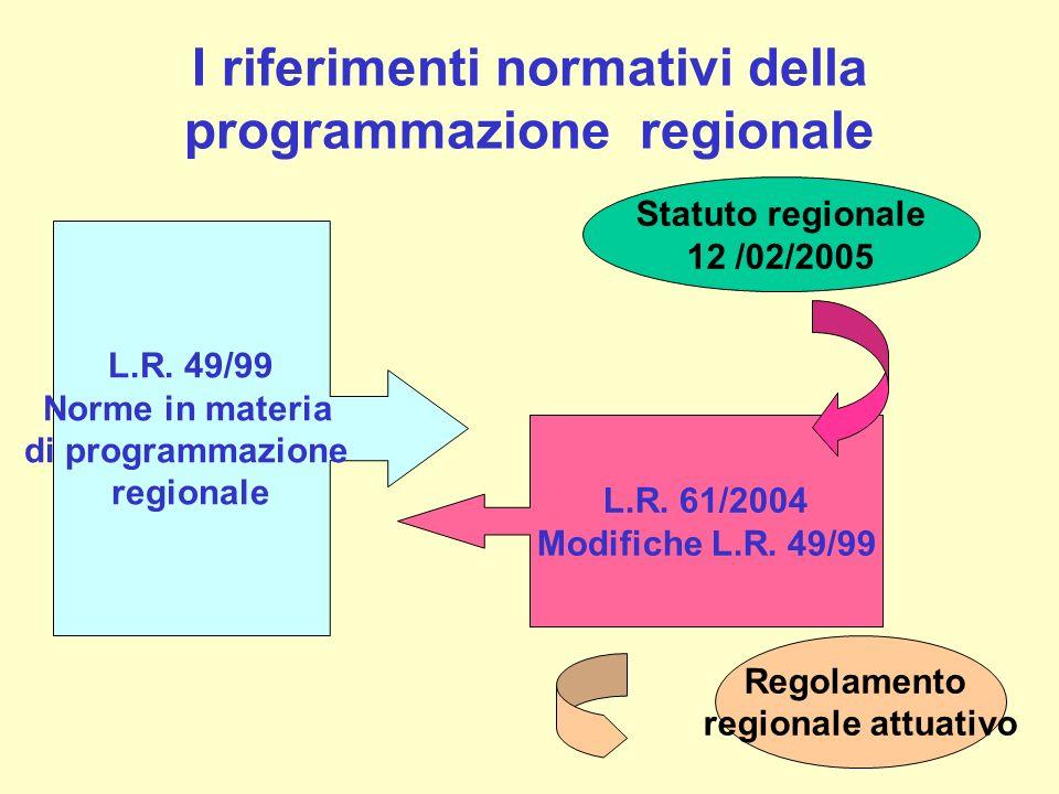 I riferimenti normativi della programmazione regionale L.R. 49/99 Norme in materia di programmazione regionale L.R. 61/2004 Modifiche L.R. 49/99 Statu
