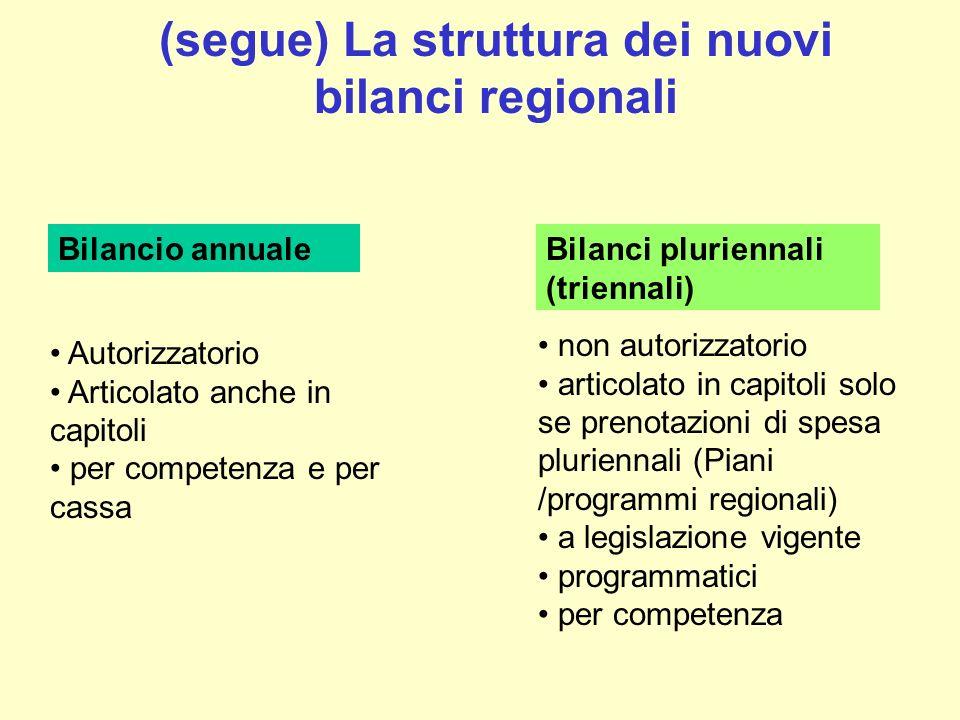 (segue) La struttura dei nuovi bilanci regionali Bilanci pluriennali (triennali) Bilancio annuale Autorizzatorio Articolato anche in capitoli per comp