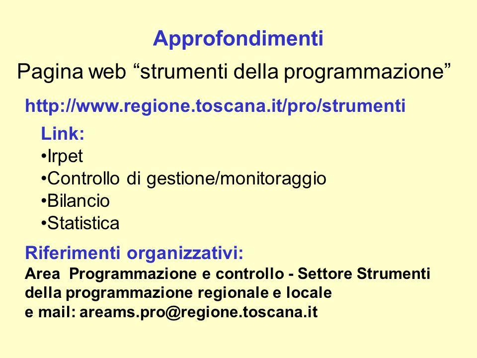 Approfondimenti Pagina web strumenti della programmazione http://www.regione.toscana.it/pro/strumenti Riferimenti organizzativi: Area Programmazione e