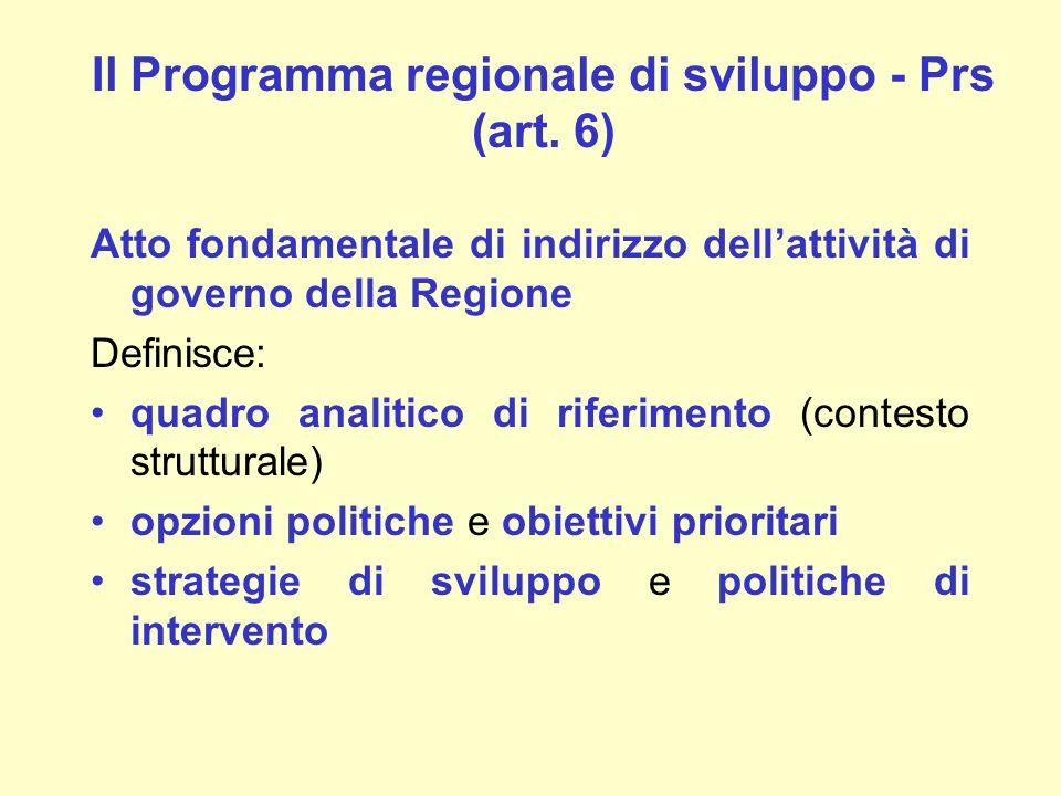 Il Programma regionale di sviluppo - Prs (art. 6) Atto fondamentale di indirizzo dellattività di governo della Regione Definisce: quadro analitico di