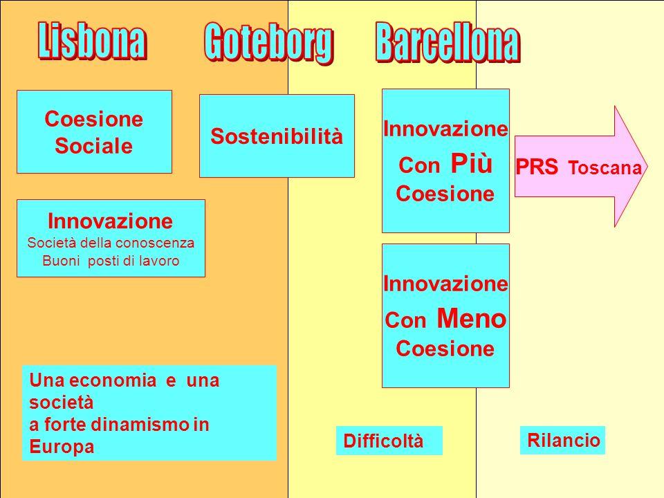 Coesione Sociale Innovazione Società della conoscenza Buoni posti di lavoro Sostenibilità Innovazione Con Più Coesione Innovazione Con Meno Coesione P