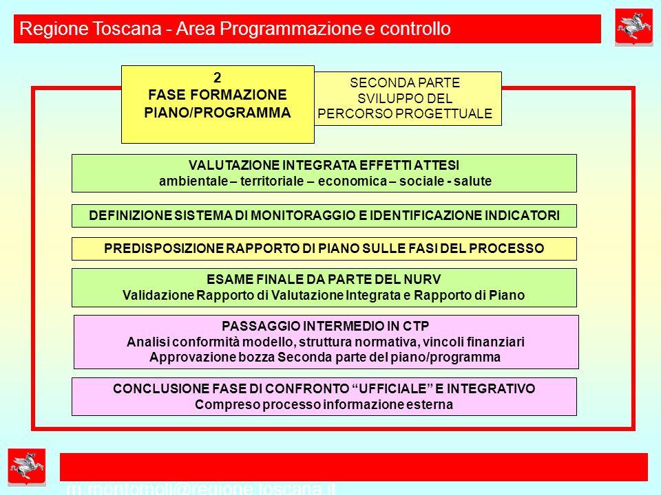 m.montomoli@regione.toscana.it Regione Toscana - Area Programmazione e controllo Coerenza Interna ORIZZONTALE Coerenza Interna VERTICALE Linee Indirizzo Scenari Obiettivi generali Obiettivi specifici Alternative Obiettivi specifici Azioni Progetti Risultati attesi Verifica coerenza interna Piani e Programmi