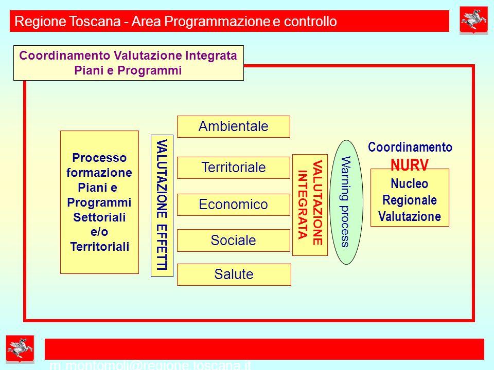 m.montomoli@regione.toscana.it Regione Toscana - Area Programmazione e controllo VALUTAZIONE INTEGRATA EFFETTI ATTESI ambientale – territoriale – economica – sociale - salute SECONDA PARTE SVILUPPO DEL PERCORSO PROGETTUALE 2 FASE FORMAZIONE PIANO/PROGRAMMA PREDISPOSIZIONE RAPPORTO DI PIANO SULLE FASI DEL PROCESSO PASSAGGIO INTERMEDIO IN CTP Analisi conformità modello, struttura normativa, vincoli finanziari Approvazione bozza Seconda parte del piano/programma DEFINIZIONE SISTEMA DI MONITORAGGIO E IDENTIFICAZIONE INDICATORI ESAME FINALE DA PARTE DEL NURV Validazione Rapporto di Valutazione Integrata e Rapporto di Piano CONCLUSIONE FASE DI CONFRONTO UFFICIALE E INTEGRATIVO Compreso processo informazione esterna
