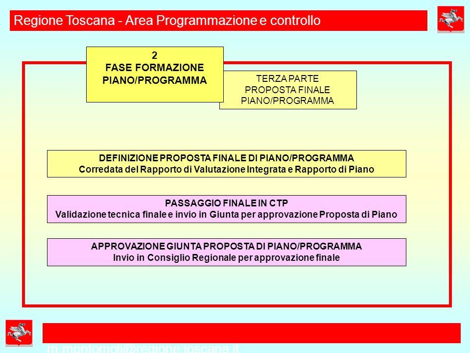 m.montomoli@regione.toscana.it Regione Toscana - Area Programmazione e controllo VALUTAZIONE INTEGRATA Coordinamento NURV Nucleo Regionale Valutazione Ambientale Processo formazione Piani e Programmi Settoriali e/o Territoriali Economico Salute VALUTAZIONE EFFETTI Coordinamento Valutazione Integrata Piani e Programmi Territoriale Sociale Warning process