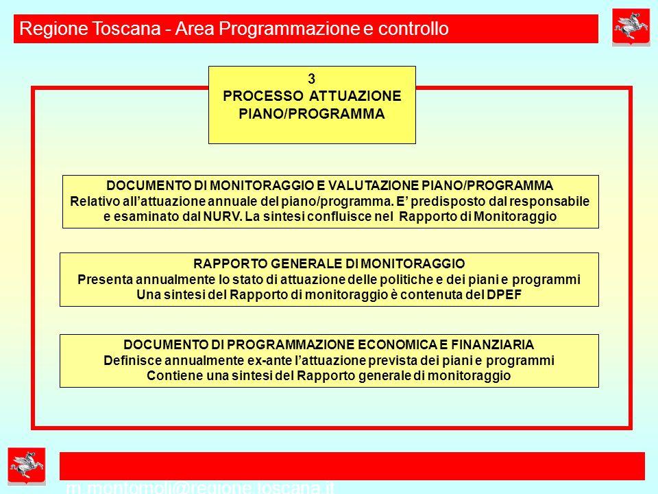 TERZA PARTE PROPOSTA FINALE PIANO/PROGRAMMA m.montomoli@regione.toscana.it Regione Toscana - Area Programmazione e controllo 2 FASE FORMAZIONE PIANO/PROGRAMMA DEFINIZIONE PROPOSTA FINALE DI PIANO/PROGRAMMA Corredata del Rapporto di Valutazione Integrata e Rapporto di Piano PASSAGGIO FINALE IN CTP Validazione tecnica finale e invio in Giunta per approvazione Proposta di Piano APPROVAZIONE GIUNTA PROPOSTA DI PIANO/PROGRAMMA Invio in Consiglio Regionale per approvazione finale