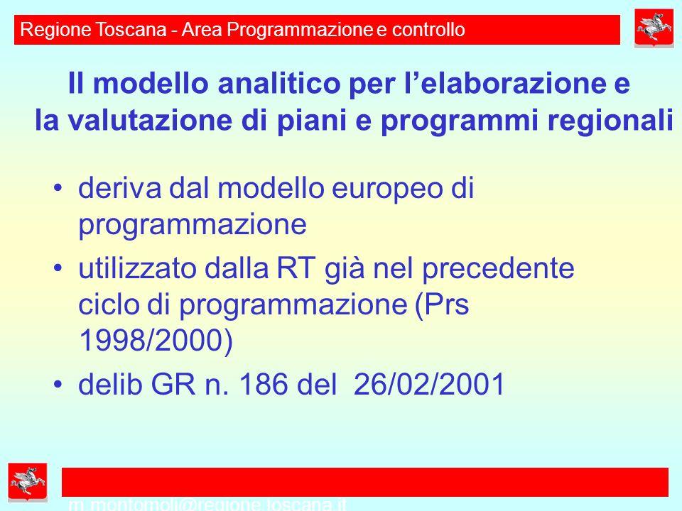 m.montomoli@regione.toscana.it Regione Toscana - Area Programmazione e controllo Piani e programmi regionali (art.