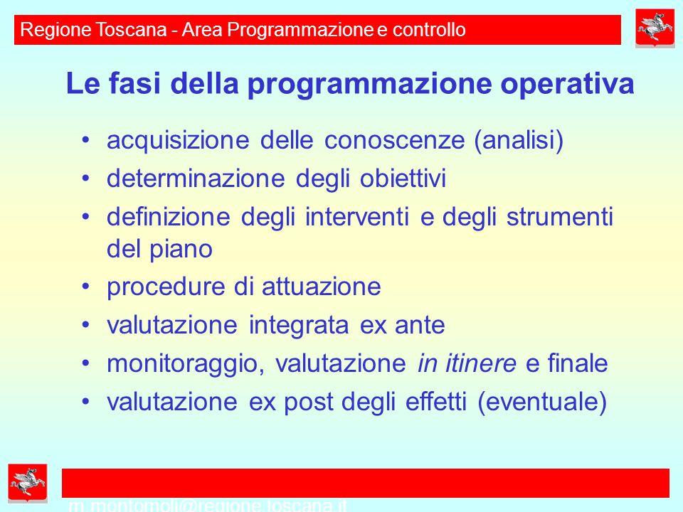 m.montomoli@regione.toscana.it Regione Toscana - Area Programmazione e controllo strumento di supporto elaborazione e valutazione dei piani/programmi modello = percorso logico = scheda da compilare Finalità