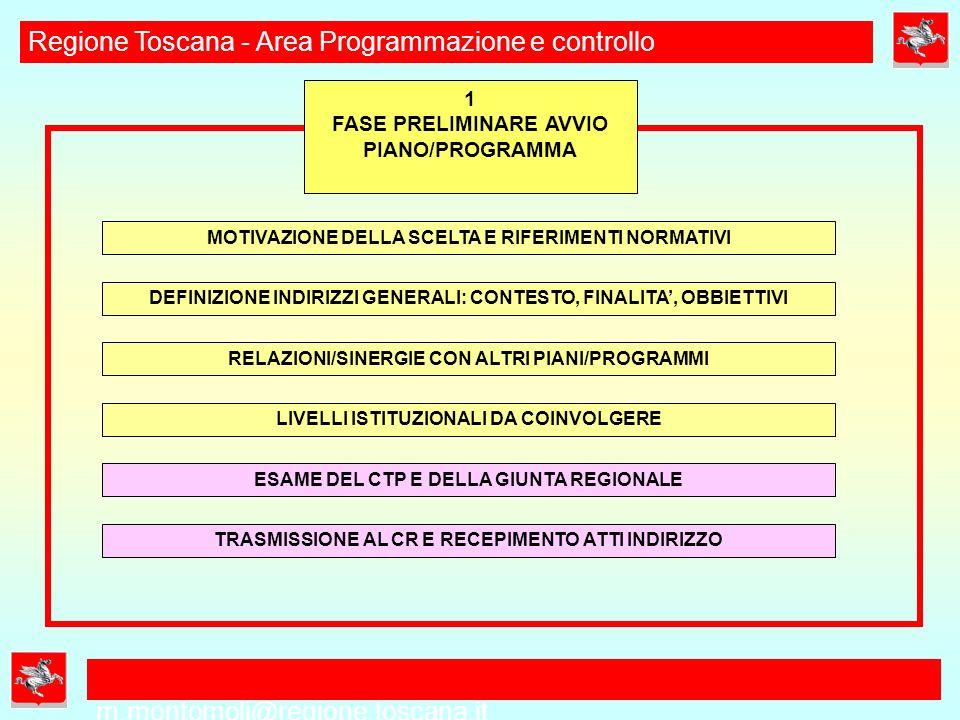 a.cavalieri@regione.toscana.it Regione Toscana - Area Programmazione e controllo 1 FASE PRELIMINARE AVVIO PIANO/PROGRAMMA LE FASI DEL PROCESSO DI FORMAZIONE PIANI/PROGRAMMI PRIMA PARTE DEFINIZIONE DEL PIANO/PROGRAMMA SECONDA PARTE SVILUPPO DEL PERCORSO PROGETTUALE 3 PROCESSO ATTUAZIONE PIANO/PROGRAMMA TERZA PARTE PROPOSTA FINALE PIANO/PROGRAMMA 2 FASE FORMAZIONE PIANO/PROGRAMMA