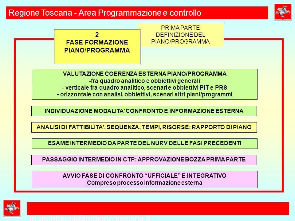 PRIMA PARTE DEFINIZIONE DEL PIANO/PROGRAMMA m.montomoli@regione.toscana.it Regione Toscana - Area Programmazione e controllo IDENTIFICAZIONE DELLA BASE DI CONOSCENZA DISPONIBILE PRINCIPALI SCENARI DI RIFERIMENTO GRANDEZZE ESOGENE E ENDOGENE SINTESI RISULTATI CICLO PROGRAMMAZIONE PRECEDENTE (EVENTUALE) 2 FASE FORMAZIONE PIANO/PROGRAMMA DEFINIZIONE OBBIETTIVI GENERALI PER LE GRANDEZZE ENDOGENE