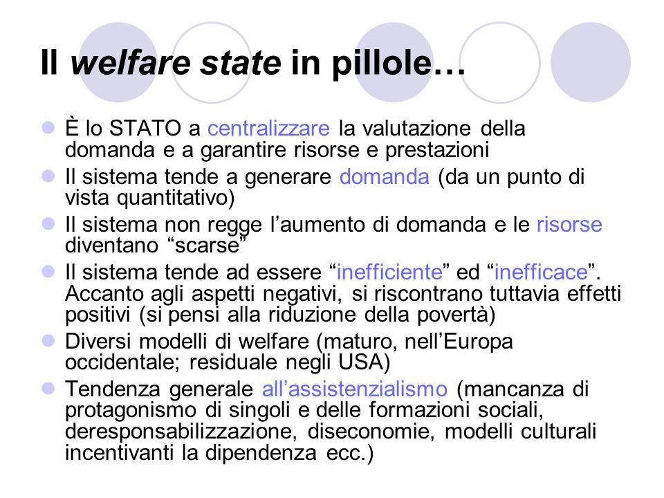 Il welfare state in pillole… È lo STATO a centralizzare la valutazione della domanda e a garantire risorse e prestazioni Il sistema tende a generare d
