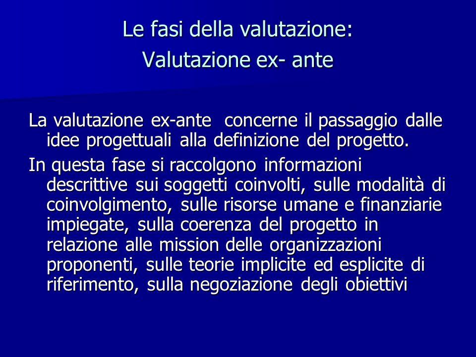 Le fasi della valutazione: Valutazione ex- ante La valutazione ex-ante concerne il passaggio dalle idee progettuali alla definizione del progetto. In