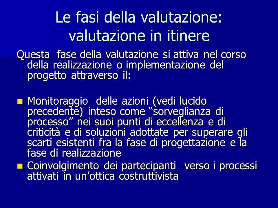 Le fasi della valutazione: valutazione in itinere Questa fase della valutazione si attiva nel corso della realizzazione o implementazione del progetto