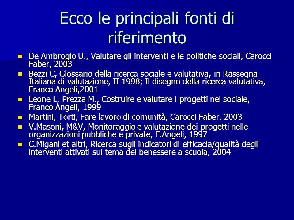 Ecco le principali fonti di riferimento De Ambrogio U., Valutare gli interventi e le politiche sociali, Carocci Faber, 2003 De Ambrogio U., Valutare g