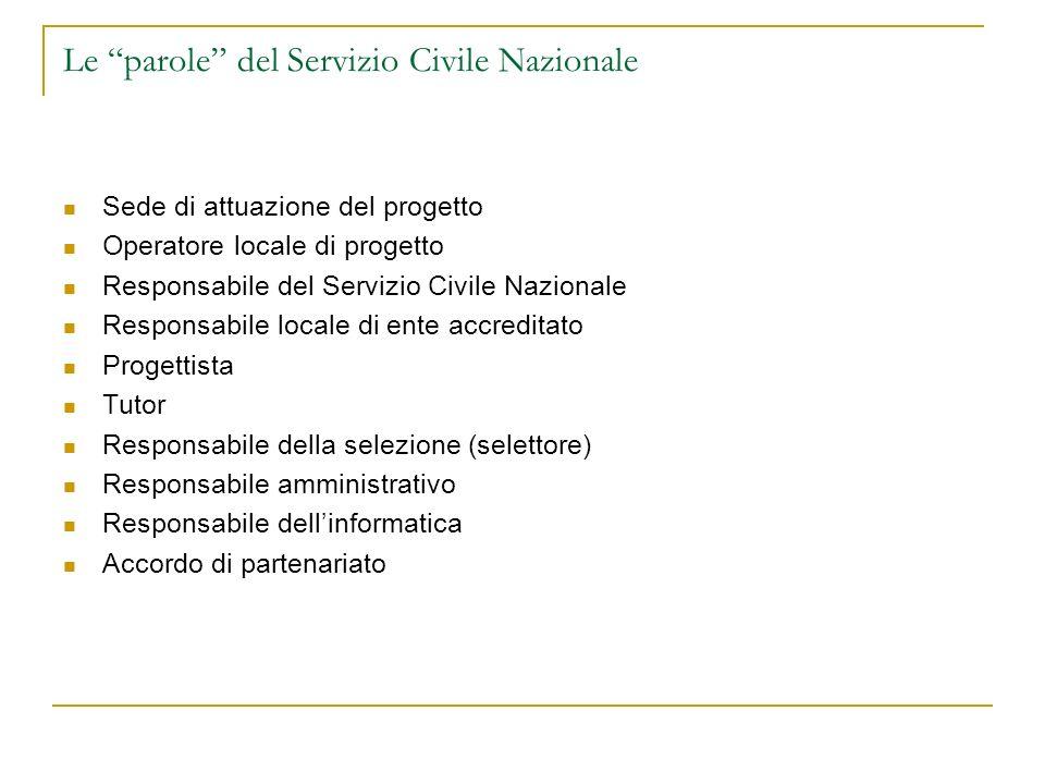Le parole del Servizio Civile Nazionale Sede di attuazione del progetto Operatore locale di progetto Responsabile del Servizio Civile Nazionale Respon