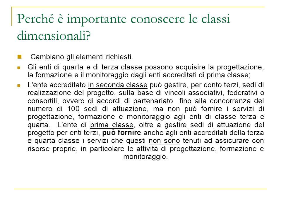 Perché è importante conoscere le classi dimensionali? Cambiano gli elementi richiesti. Gli enti di quarta e di terza classe possono acquisire la proge