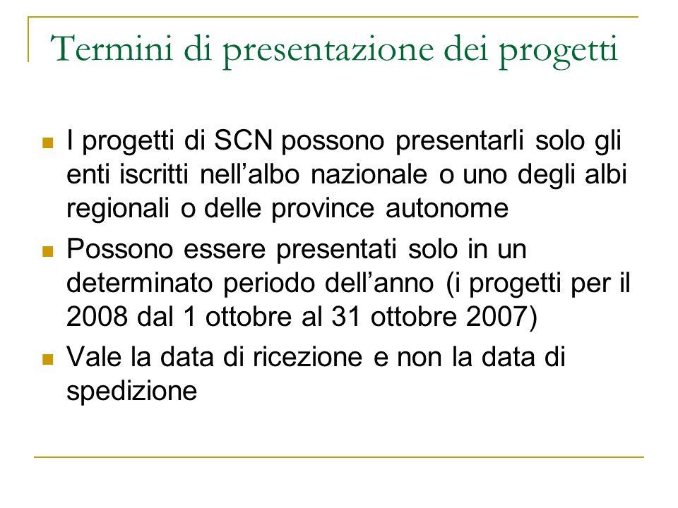 Termini di presentazione dei progetti I progetti di SCN possono presentarli solo gli enti iscritti nellalbo nazionale o uno degli albi regionali o del